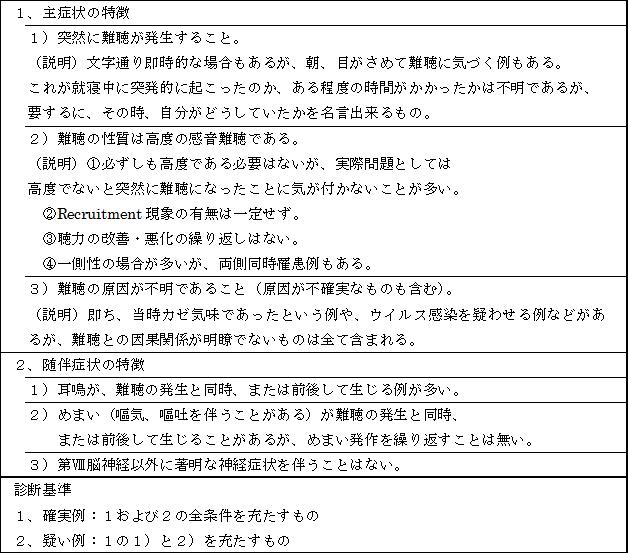 めまい表7