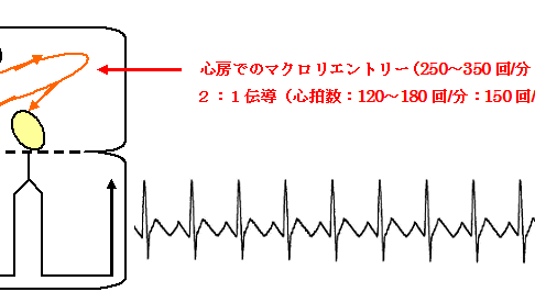 図16-1