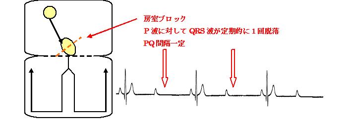 図13-4