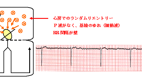図15-2