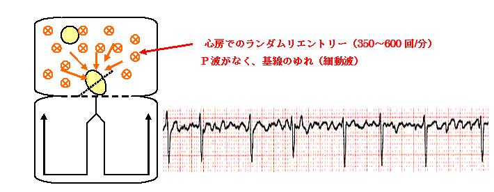 図15-1