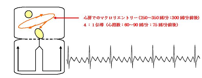 図16-2