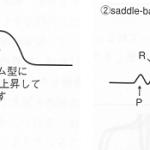 図22-2